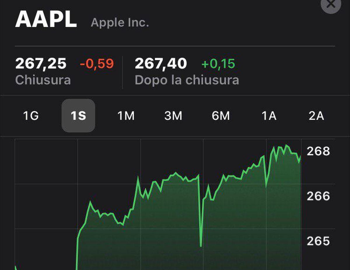 Apple: un nuovo Bundle in arrivo per la fine dell'anno