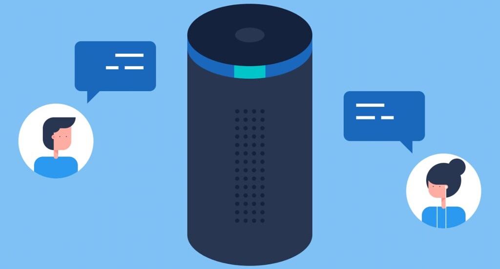 Come chiamare con Alexa Echo