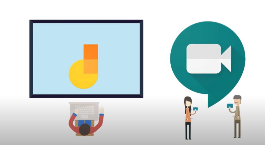 Come Utilizzare Una Lavagna Bianca In Google Meet