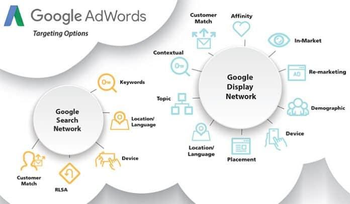 Come programmare e localizzare gli annunci pubblicitari su Google Adwords