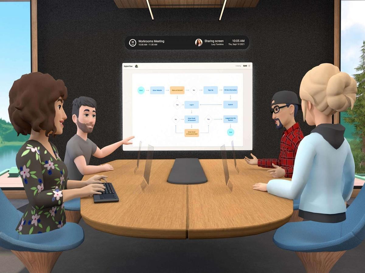 Zoom integrerà l'app VR Workrooms di Facebook dal 2022