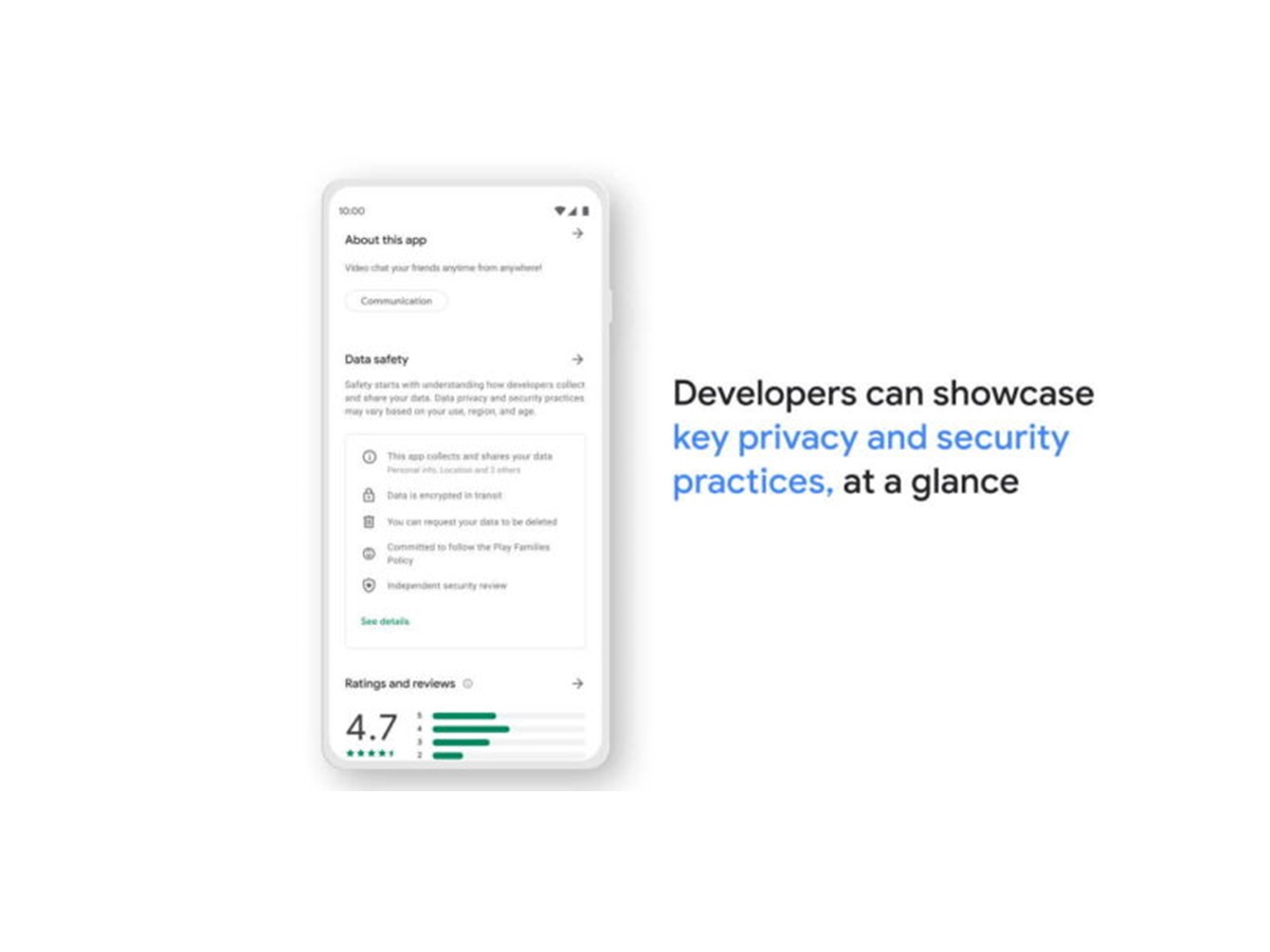 Google Play Store ora mostrerà i dati raccolti dalle app su Android