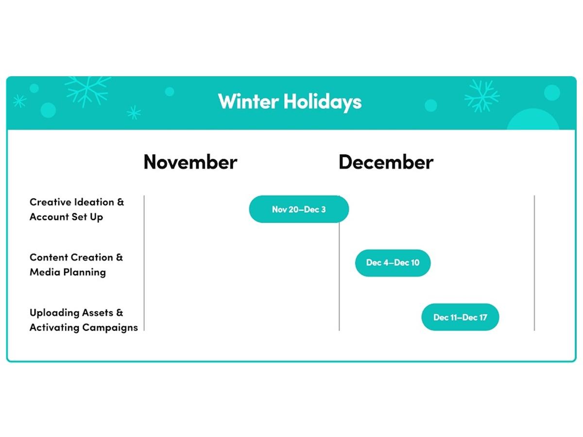 Festività natalizie: come ottimizzare le vendite sui social