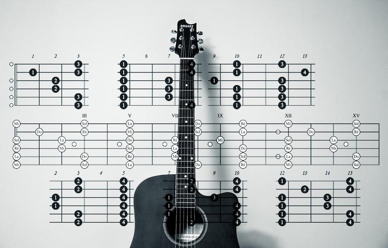 "Se digiti ""Google Tuner"" comparirà un accordatore di chitarre sul motore di ricerca"